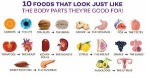 clear eyes diet picture 9