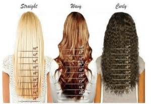how long does it take hair to grow 6 inches picture 3