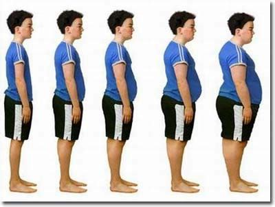 weight gain loss ysis picture 11