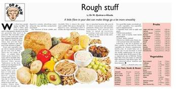 l.a. weight loss sample menu picture 6