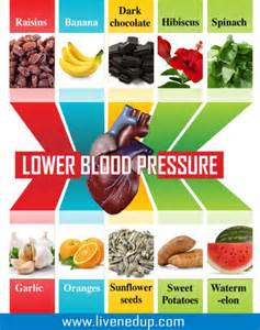 Types of high blood pressure picture 5