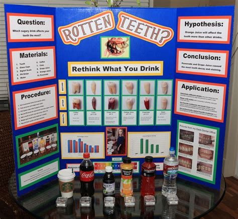 different liquids stain teeth science project picture 4