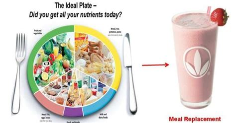 is my diet nutrious picture 15