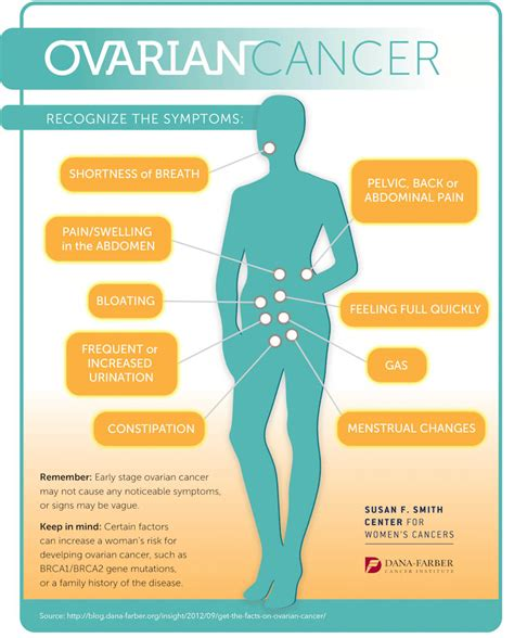 signs colon cancer picture 3