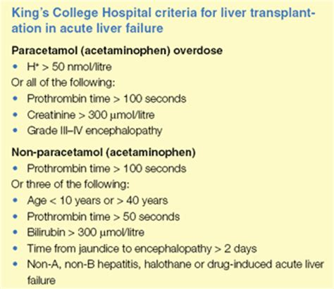 criteria for liver transplant in s picture 1
