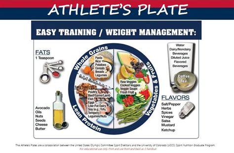 athlete diet picture 17