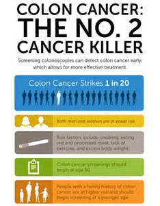 colon cancer diet picture 1