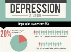 aging and depression picture 7