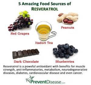 resveratrol benefits picture 2