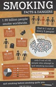 stop smoking data picture 13