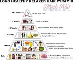 how to relax hair picture 11