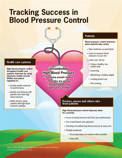 consequences of low bp in dialysis patients picture 11