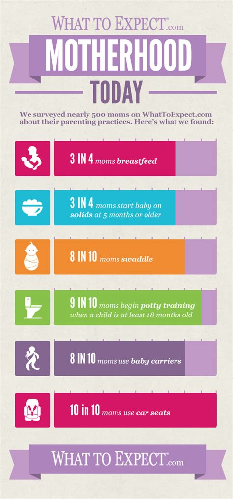 diet breastfeeding picture 10