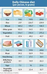 ab diet picture 7