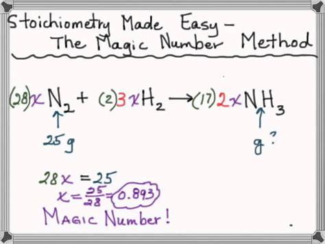 does livlean formula number 1 work picture 1