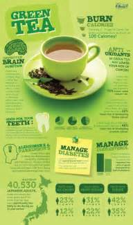 google does herbal tea can help you to picture 2