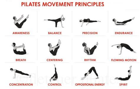 pilates moves for weight loss picture 6