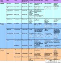 antibiotic side effects discoloring h picture 14