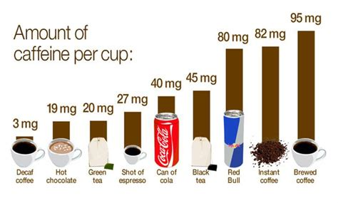 caffeine side effects picture 2