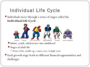 aging family life cycle pictures picture 7