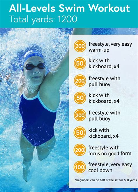 weight loss swim program fins picture 9