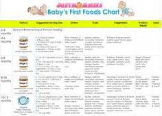 diet chart for starting month of prignancy in picture 11