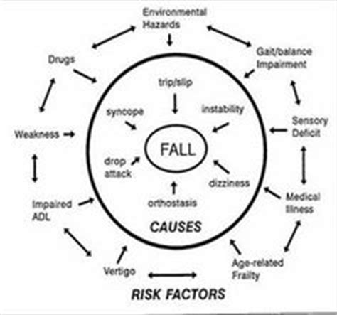 risk factors for seniors who smoke picture 1