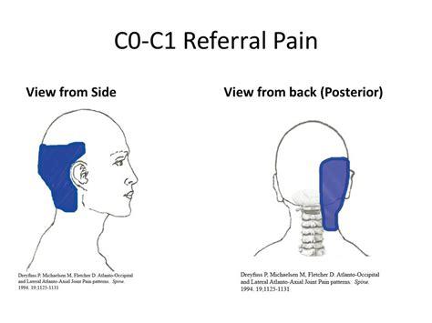 pain joint pain head ache picture 1