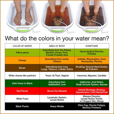 barefoot detox picture 3