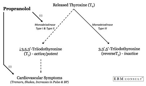 atenolol hypothyroid picture 1