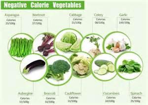 1299 calorie diet picture 6