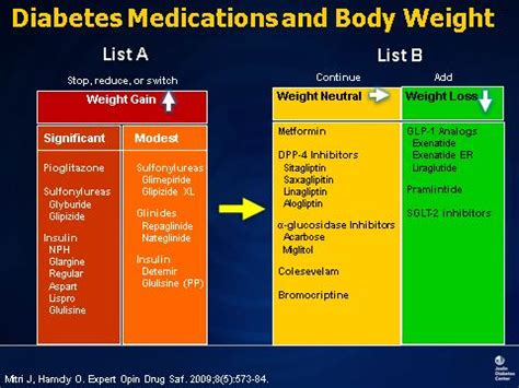 weight gain formula for diabetics picture 3