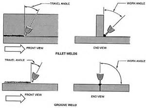 metal joint weld picture 11