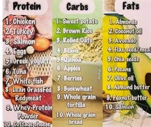 bad carbs list picture 10