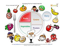 health activities for children to learn in child picture 5