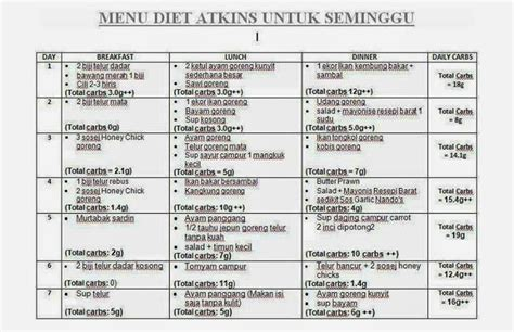 adkins diet menu picture 2