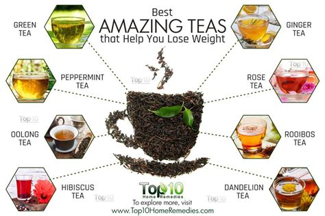 weight loss and tea picture 18