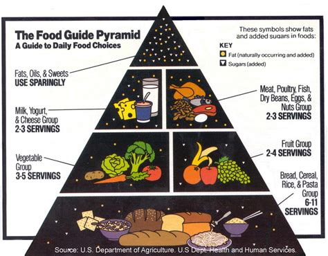 lowcholesterolfoods picture 1
