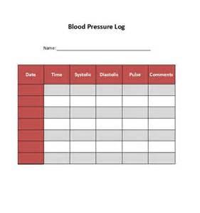 Blood pressure lab picture 21