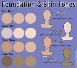 make up skin tones picture 7