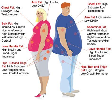 woman gave man female hormones picture 2
