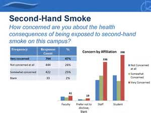 affects of secondhand smoke picture 9