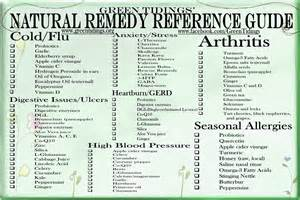ordre list of herbal medicine picture 5