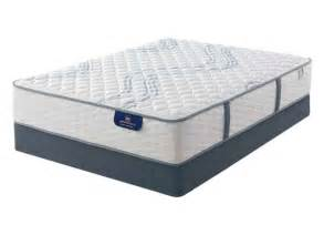 prices on serta perfect sleeper mattress picture 5