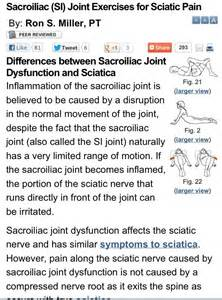 exercises for sacroiliac joint pain picture 6