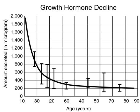 human growth hormone deficiency symptoms picture 1