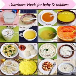 diet diarrhea picture 5