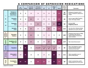 cons of over prescription of antidepressants picture 4