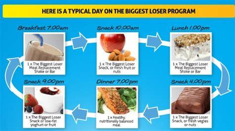 4321 diet picture 1