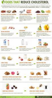 Low cholesterol food list picture 2